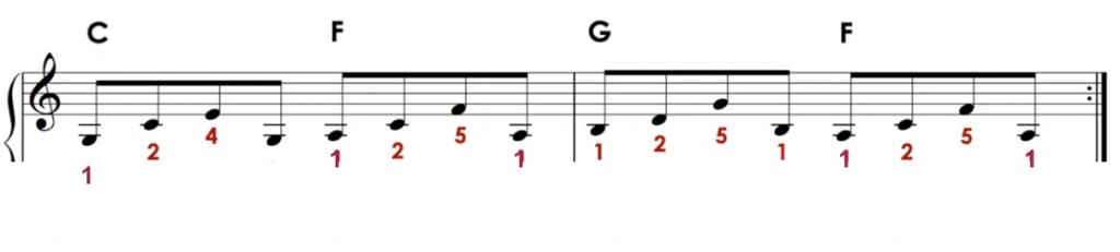 exercice-N°2-Main-droite-SEULE-cours-de-piano-indépendance-des-2-mains-marina-graf