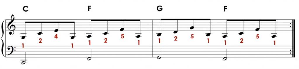 exercice-N°2-mains-ensemble-en-croches-cours-de-piano-indépendance-des-2-mains-marina-graf