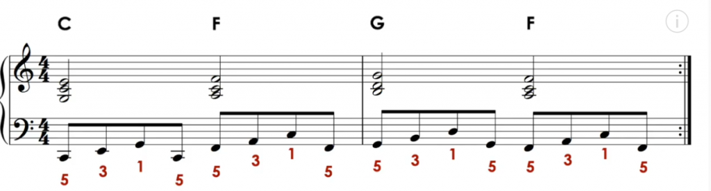 exercice-N°4-main-gauche-accord-arpège-cours-de-piano-indépendance-des-2-mains-marina-graf