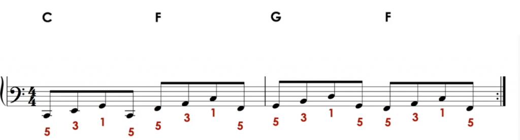 exercice-N°4-main-gauche-seule-arpège-cours-de-piano-indépendance-des-2-mains-marina-graf
